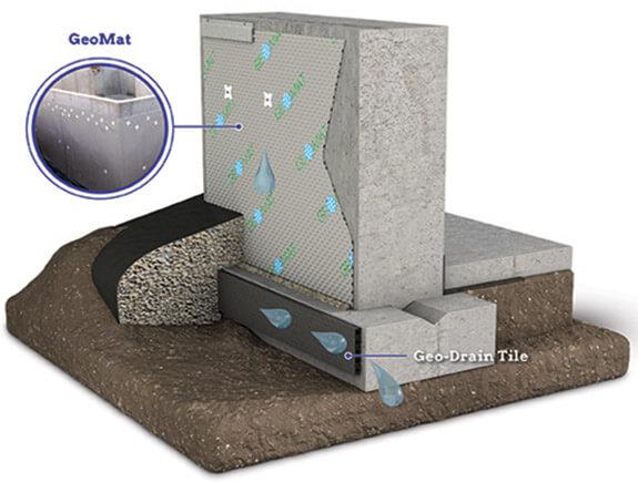 GeoMat Drain Roll